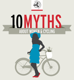 Poster: 10 Myths about Women & Bikes