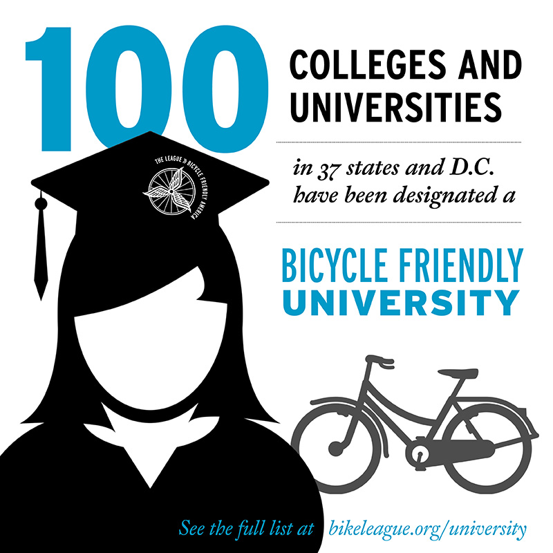 100 Colleges and Univs now BFUs!